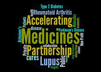word cloud for Accelerating Medicines Partnership