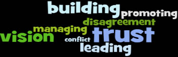 A word cloud containing the following words: building, promoting, disagreement, managing, trust, vision, conflict, leading.